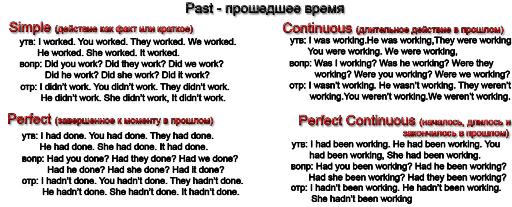 Урок 10. Past Simple, Past Continuous