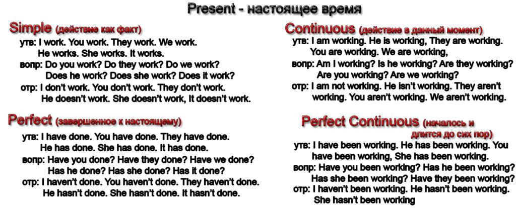 Урок 6. Present Simple, Present Continuous